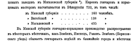 Snippet from Collection of Materials about the Economic Position of Jews in Russia, 1904.  Gives the number of Jewish potters and tile masters in Minsk, Vitebsk, and Mogilev guberniyas (pre-revolutionary orthography).